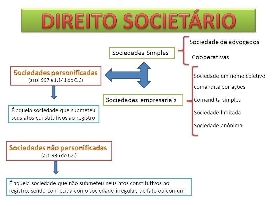 DIREITO SOCIETÁRIO Sociedades personificadas
