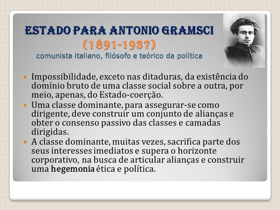 Estado para Antonio Gramsci (1891-1937) comunista italiano, filósofo e teórico da política