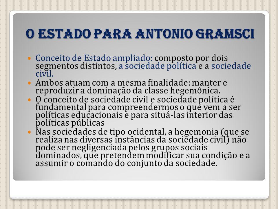 O ESTADO Para Antonio Gramsci