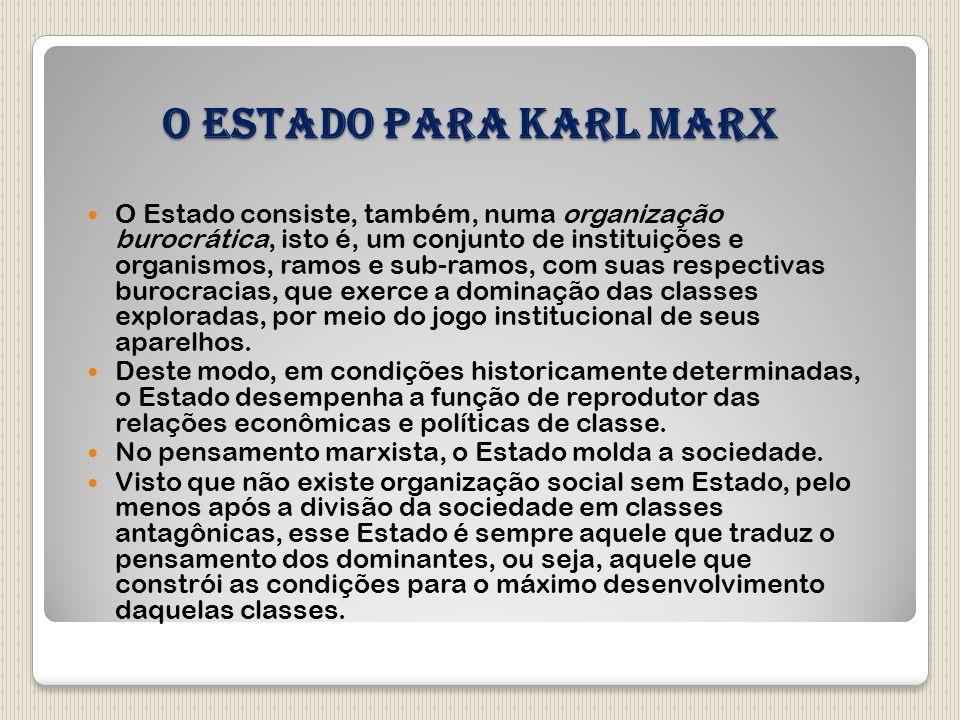 O Estado para Karl Marx