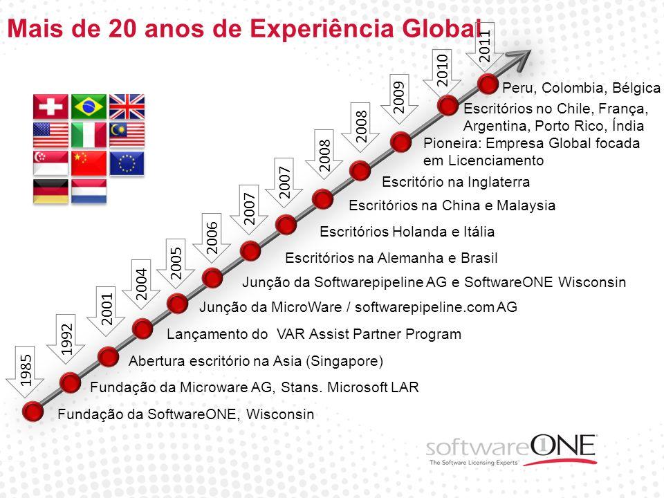 Mais de 20 anos de Experiência Global