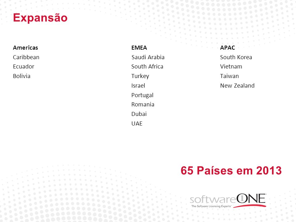 Expansão 65 Países em 2013 Americas EMEA APAC