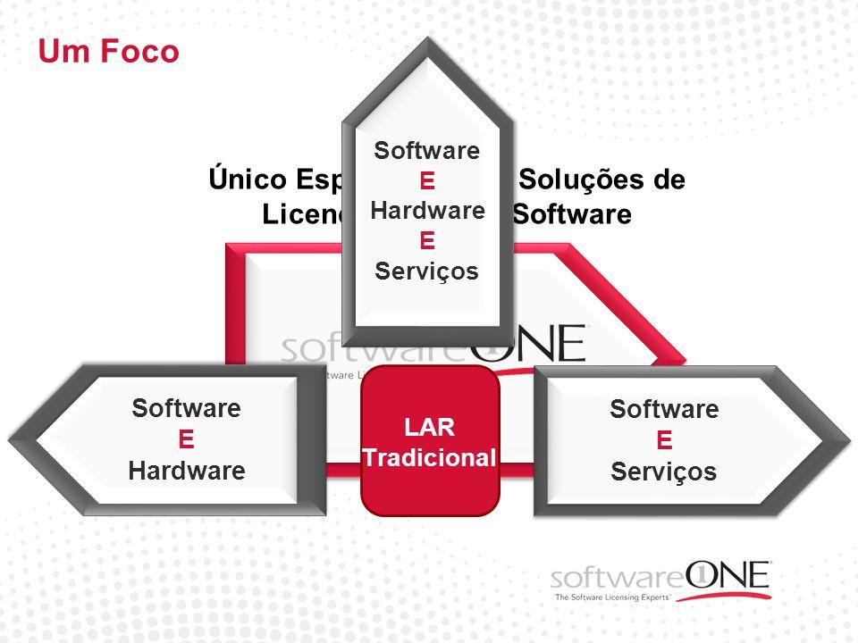 Único Especialista em Soluções de Licenciamento de Software