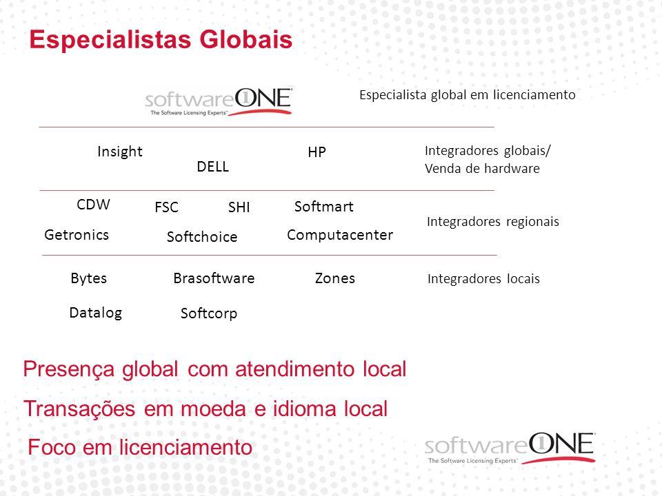 Especialistas Globais