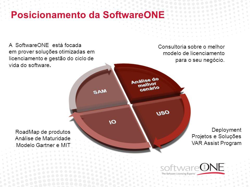 Posicionamento da SoftwareONE