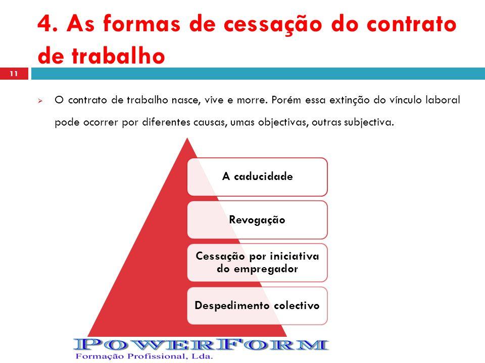 4. As formas de cessação do contrato de trabalho