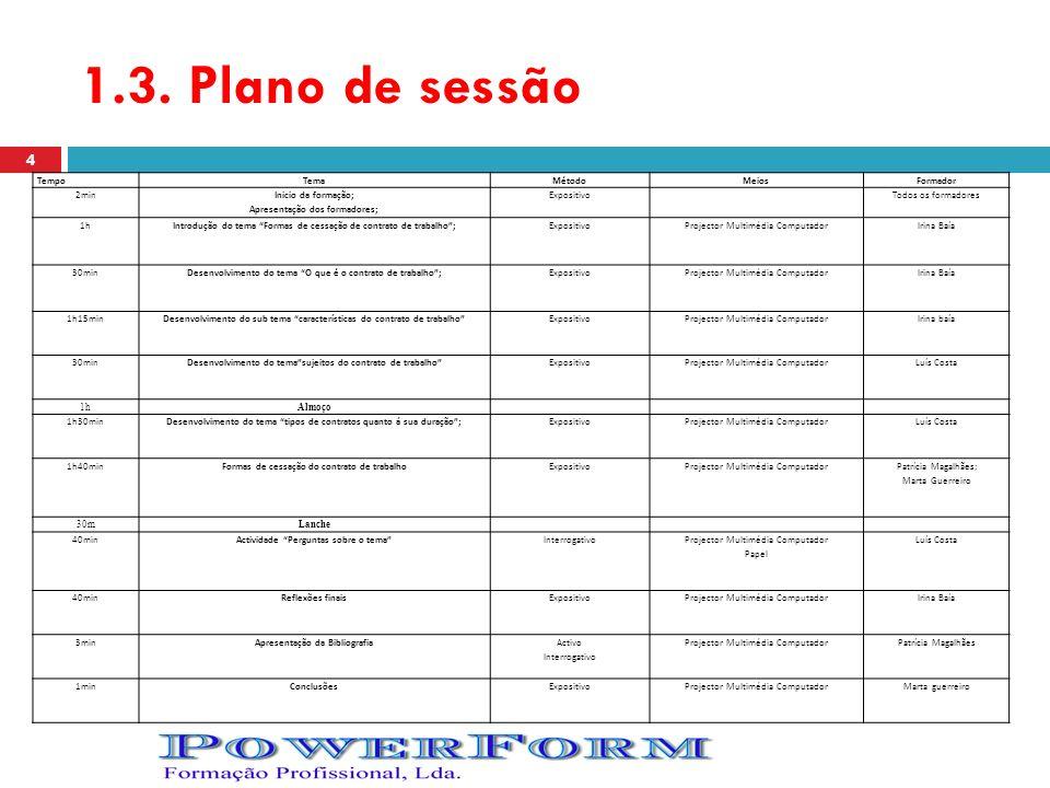 1.3. Plano de sessão Tempo Tema Método Meios Formador 2min