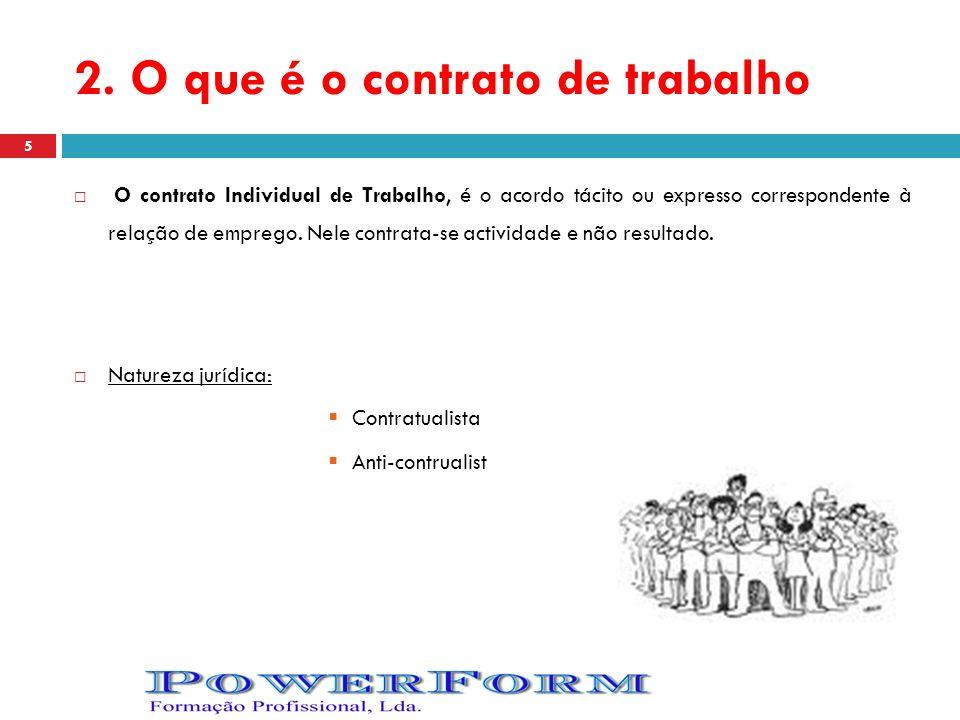 2. O que é o contrato de trabalho