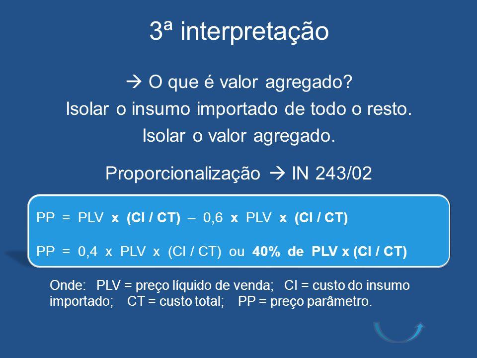 3ª interpretação  O que é valor agregado