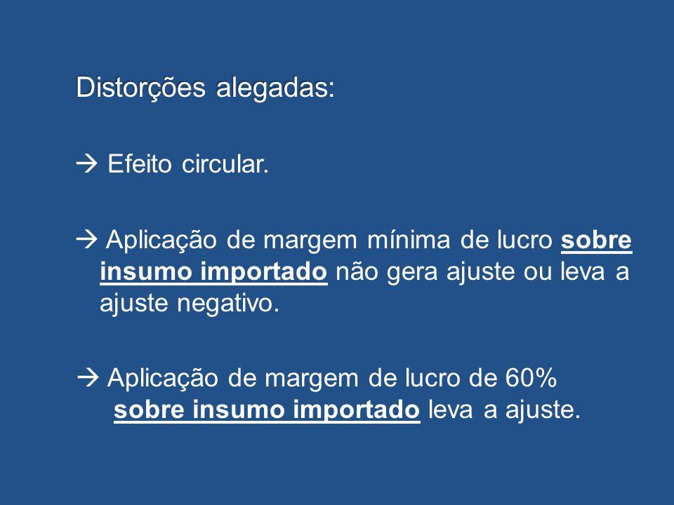 Distorções alegadas:  Efeito circular.