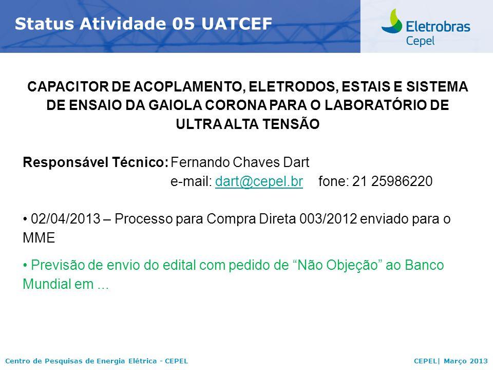Status Atividade 05 UATCEF