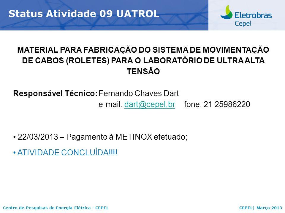 Status Atividade 09 UATROL