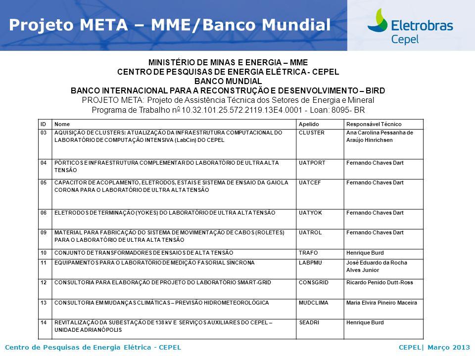 Projeto META – MME/Banco Mundial