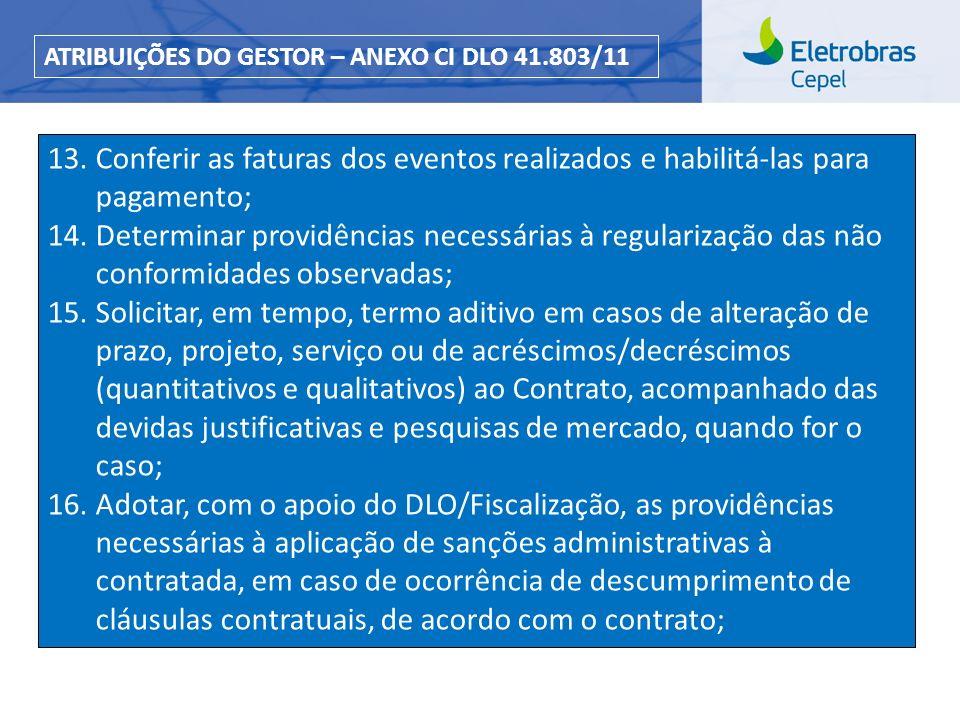 ATRIBUIÇÕES DO GESTOR – ANEXO CI DLO 41.803/11