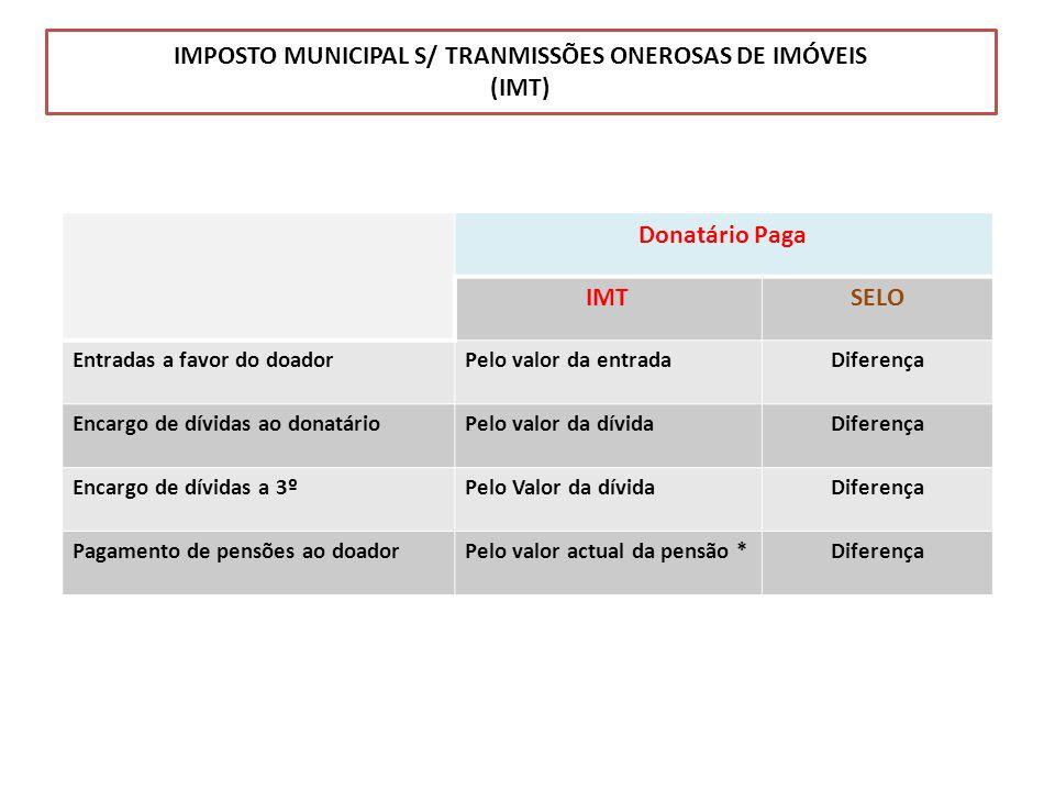 IMPOSTO MUNICIPAL S/ TRANMISSÕES ONEROSAS DE IMÓVEIS (IMT)