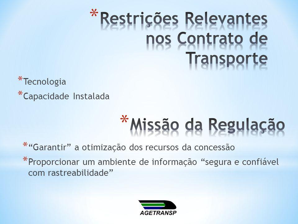 Restrições Relevantes nos Contrato de Transporte