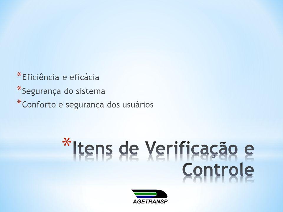 Itens de Verificação e Controle