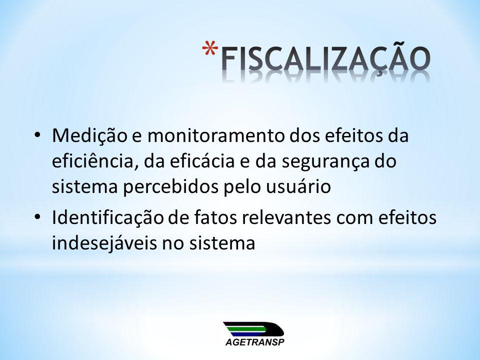 FISCALIZAÇÃO Medição e monitoramento dos efeitos da eficiência, da eficácia e da segurança do sistema percebidos pelo usuário.