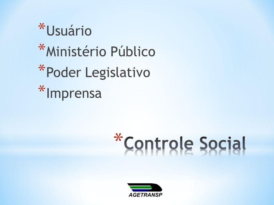 Usuário Ministério Público Poder Legislativo Imprensa Controle Social