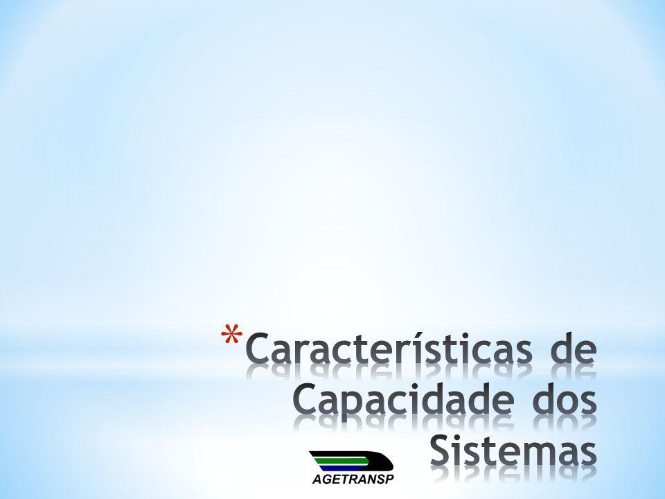 Características de Capacidade dos Sistemas