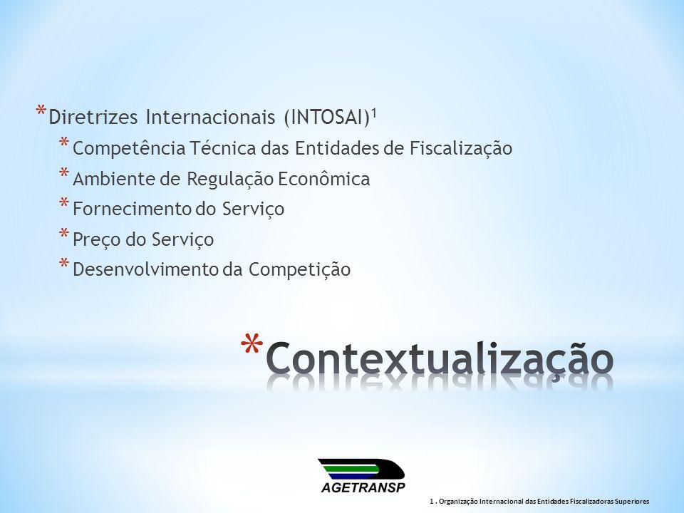Contextualização Diretrizes Internacionais (INTOSAI)1