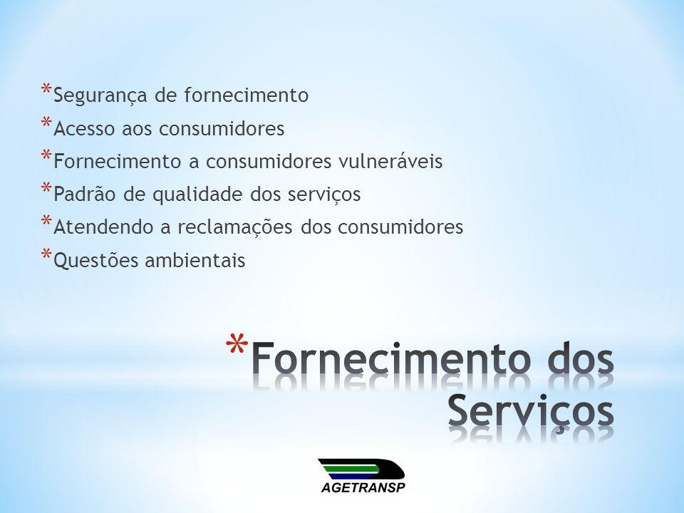 Fornecimento dos Serviços