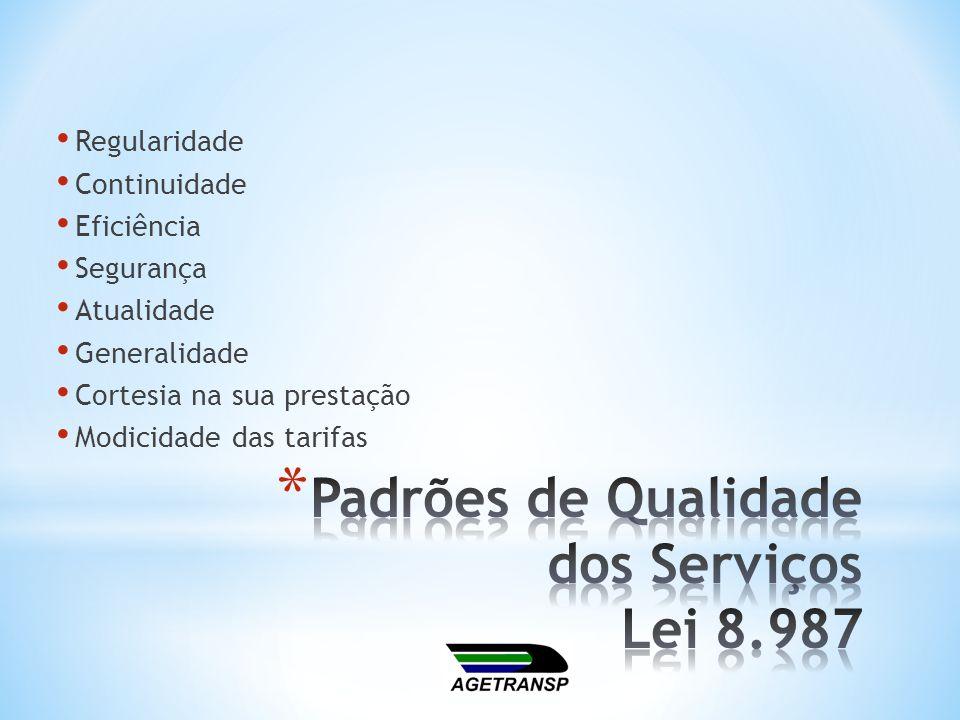 Padrões de Qualidade dos Serviços Lei 8.987