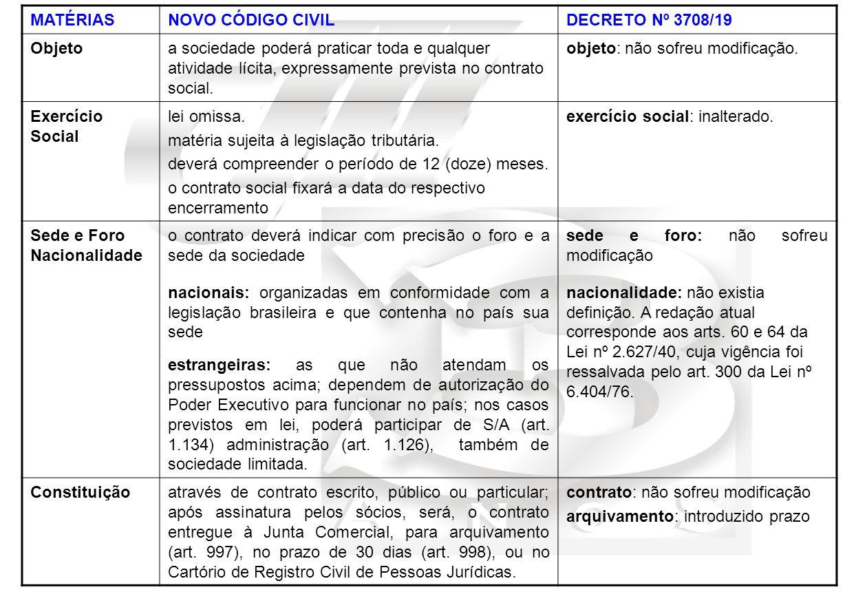 MATÉRIAS NOVO CÓDIGO CIVIL. DECRETO Nº 3708/19. Objeto.