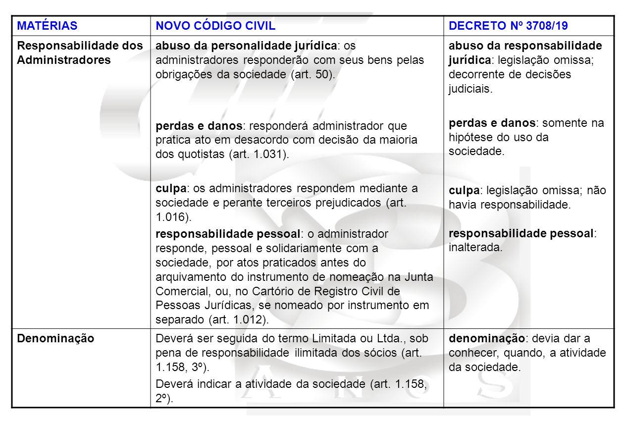 MATÉRIAS NOVO CÓDIGO CIVIL. DECRETO Nº 3708/19. Responsabilidade dos Administradores.