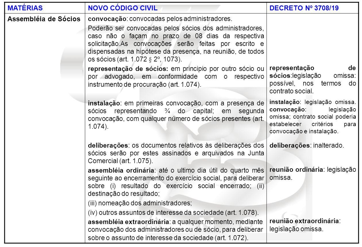 MATÉRIAS NOVO CÓDIGO CIVIL DECRETO Nº 3708/19 Assembléia de Sócios
