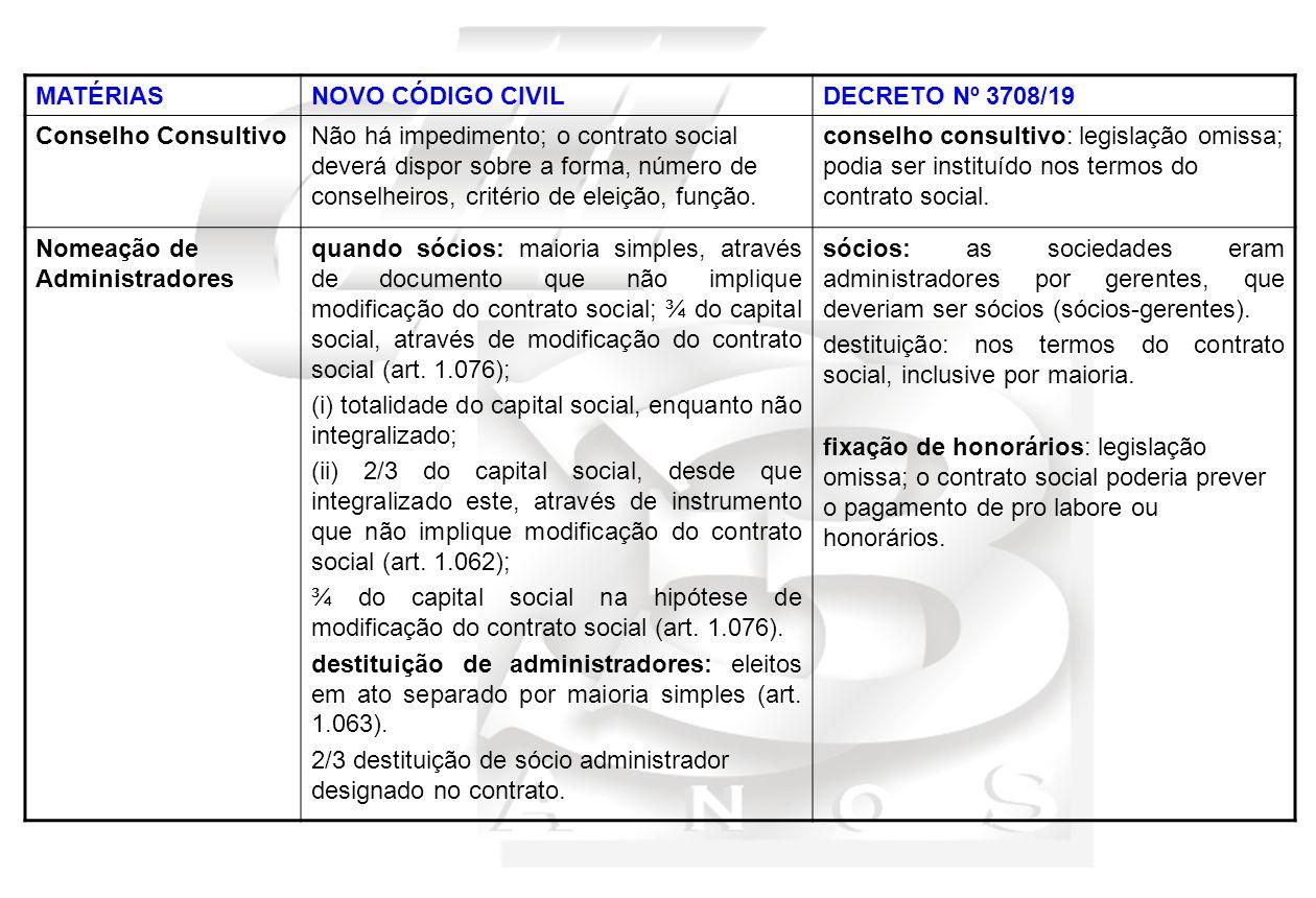 MATÉRIAS NOVO CÓDIGO CIVIL. DECRETO Nº 3708/19. Conselho Consultivo.