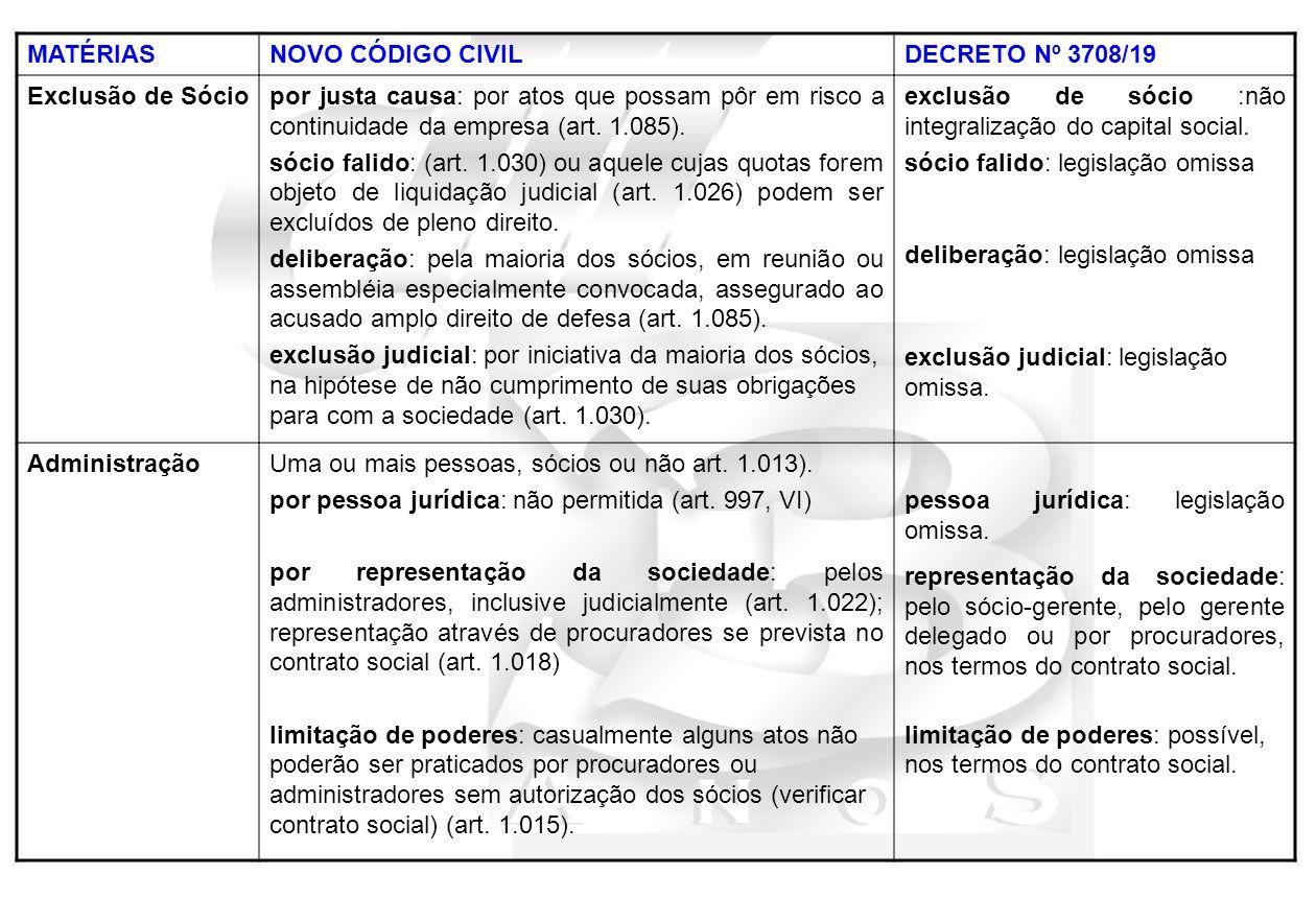 MATÉRIAS NOVO CÓDIGO CIVIL. DECRETO Nº 3708/19. Exclusão de Sócio.