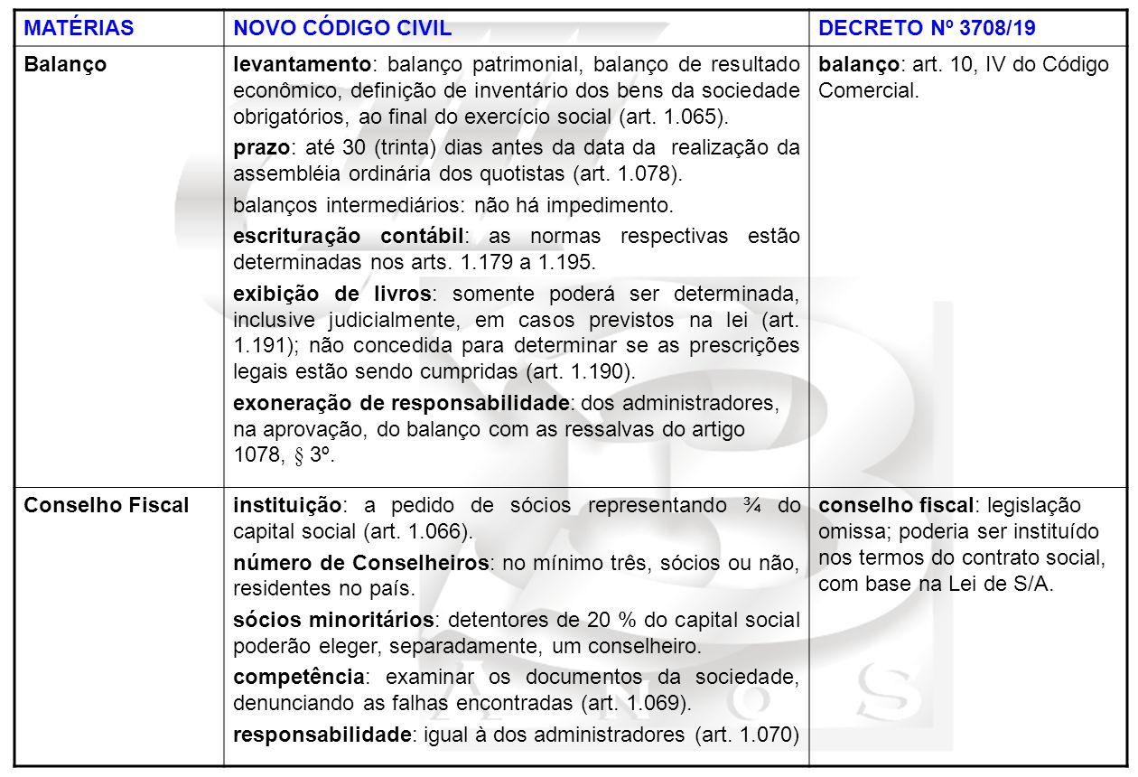 MATÉRIAS NOVO CÓDIGO CIVIL. DECRETO Nº 3708/19. Balanço.
