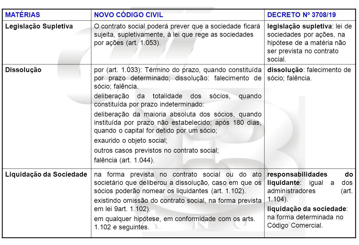MATÉRIAS NOVO CÓDIGO CIVIL. DECRETO Nº 3708/19. Legislação Supletiva.