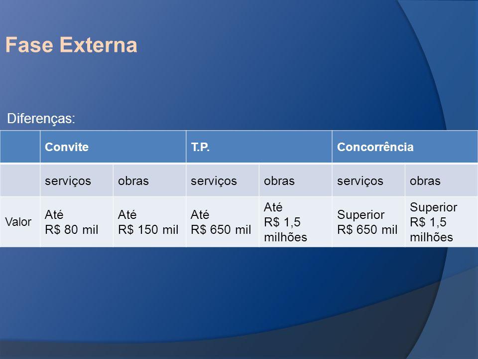 Fase Externa Diferenças: serviços obras Até R$ 80 mil R$ 150 mil