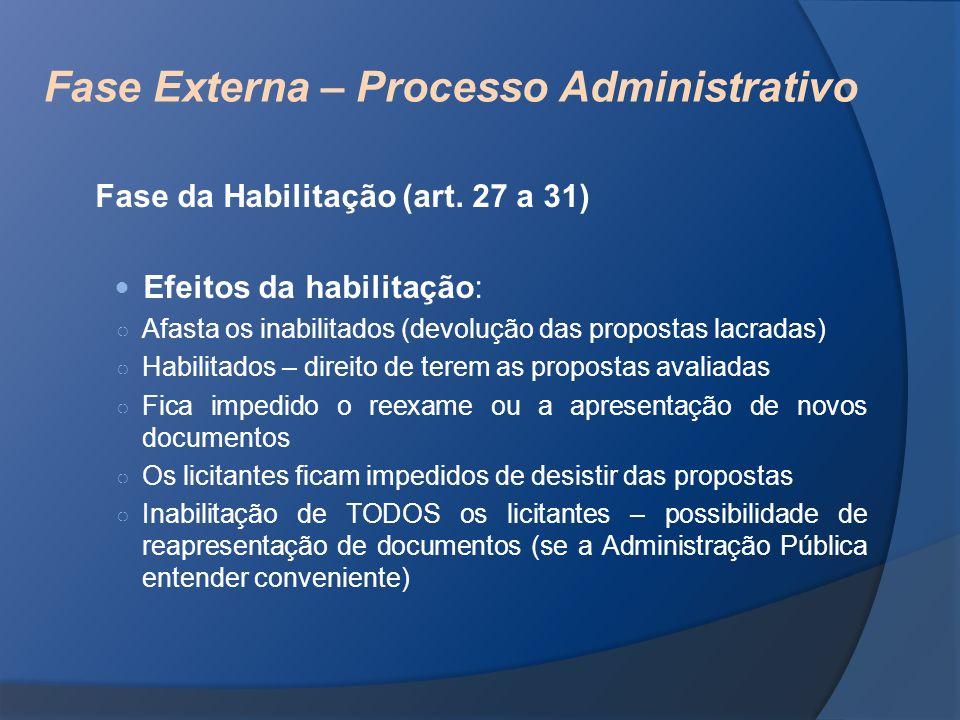 Fase Externa – Processo Administrativo