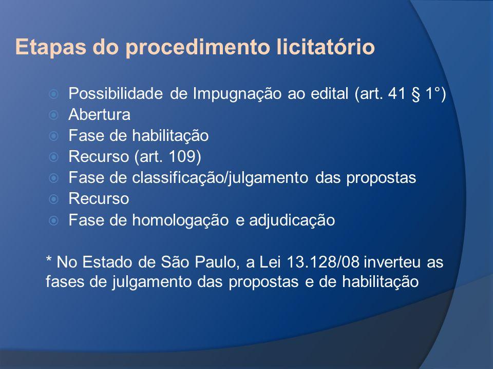 Etapas do procedimento licitatório
