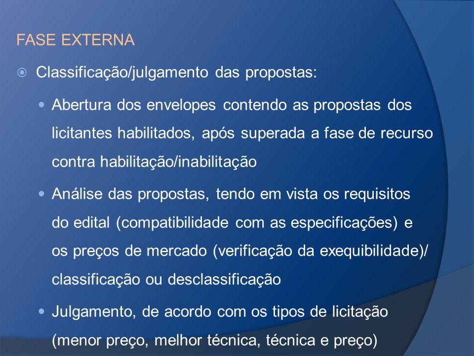 FASE EXTERNA Classificação/julgamento das propostas:
