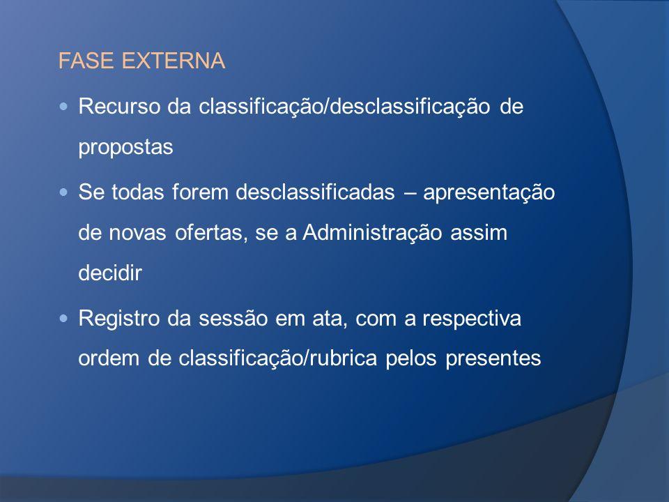 FASE EXTERNA Recurso da classificação/desclassificação de propostas.