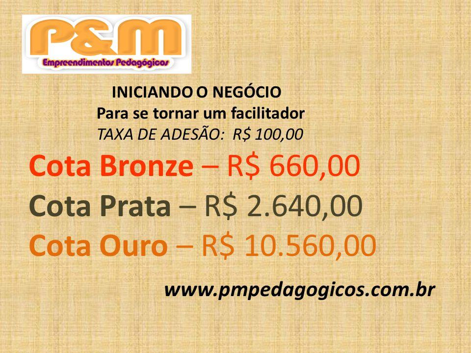 Cota Bronze – R$ 660,00 Cota Prata – R$ 2.640,00