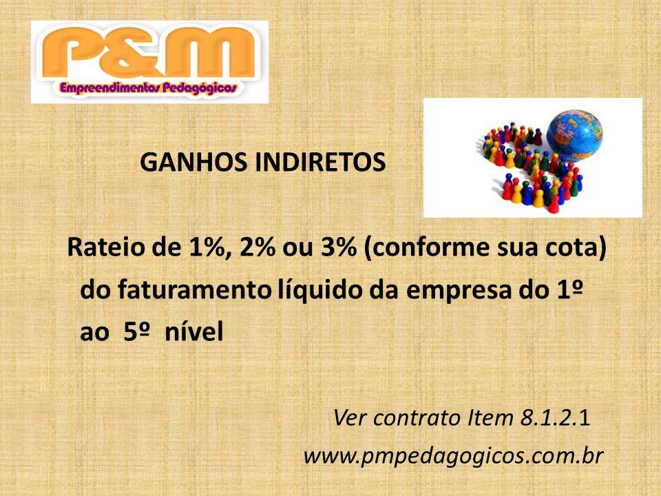 Rateio de 1%, 2% ou 3% (conforme sua cota)