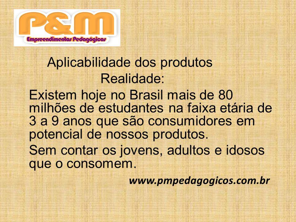 Aplicabilidade dos produtos Realidade: Existem hoje no Brasil mais de 80 milhões de estudantes na faixa etária de 3 a 9 anos que são consumidores em potencial de nossos produtos.