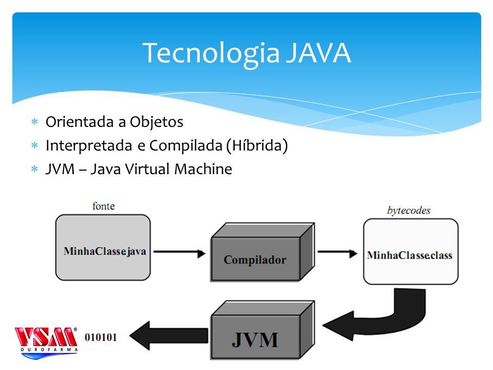 Tecnologia JAVA Orientada a Objetos Interpretada e Compilada (Híbrida)