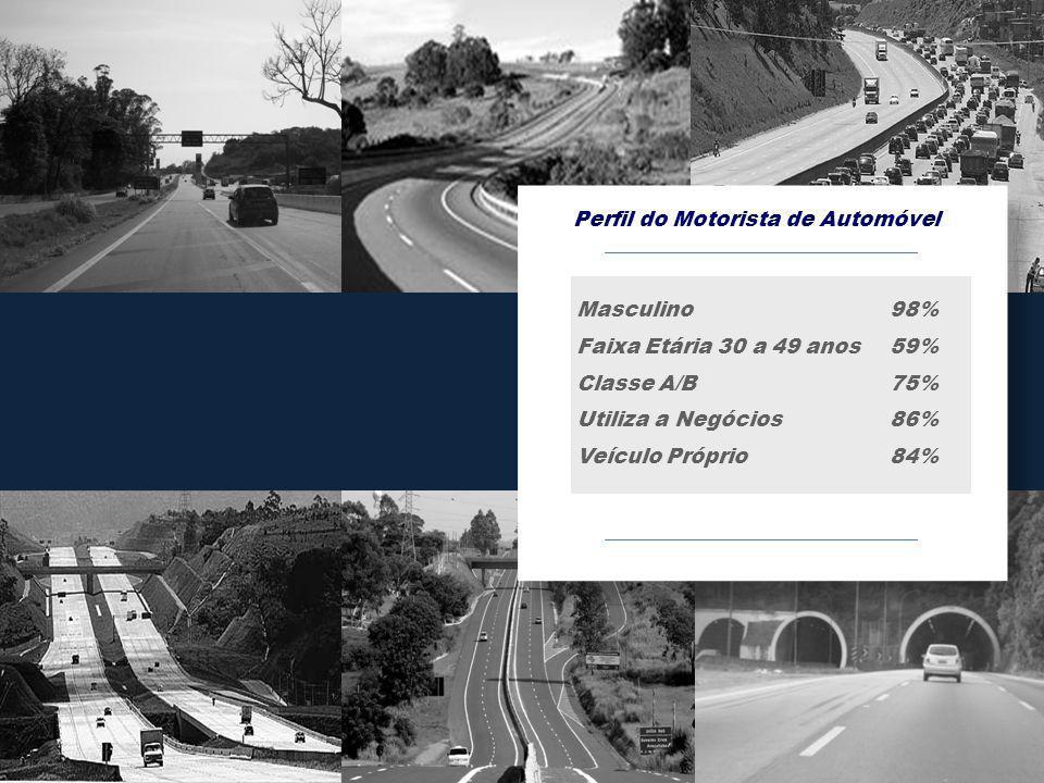 Perfil do Motorista de Automóvel
