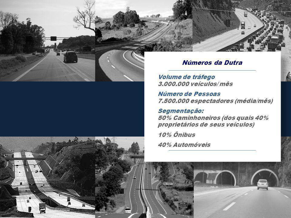 Números da Dutra Volume de tráfego 3.000.000 veículos/ mês