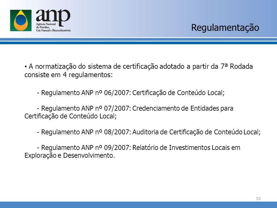 Regulamentação A normatização do sistema de certificação adotado a partir da 7ª Rodada consiste em 4 regulamentos: