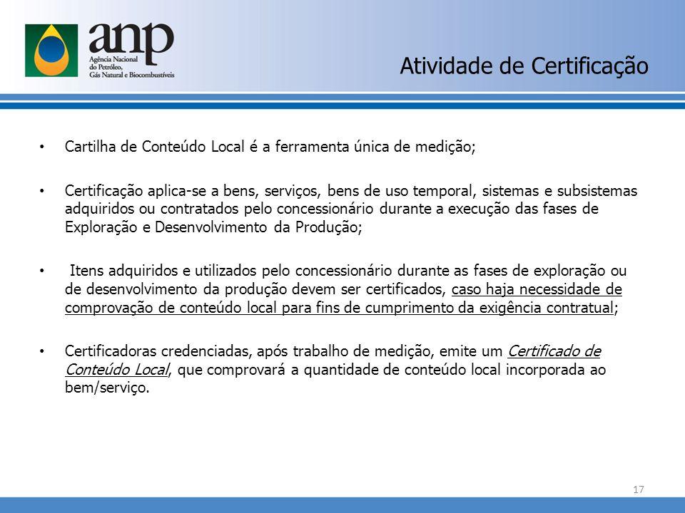 Atividade de Certificação