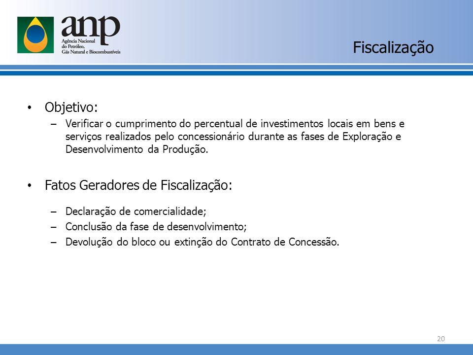 Fiscalização Objetivo: Fatos Geradores de Fiscalização: