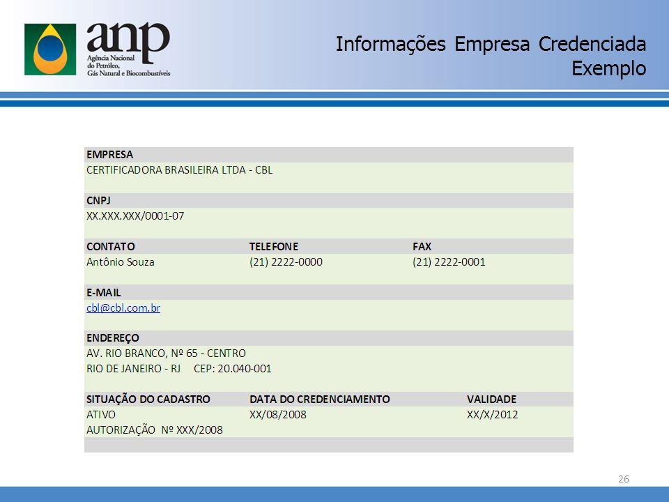 Informações Empresa Credenciada Exemplo