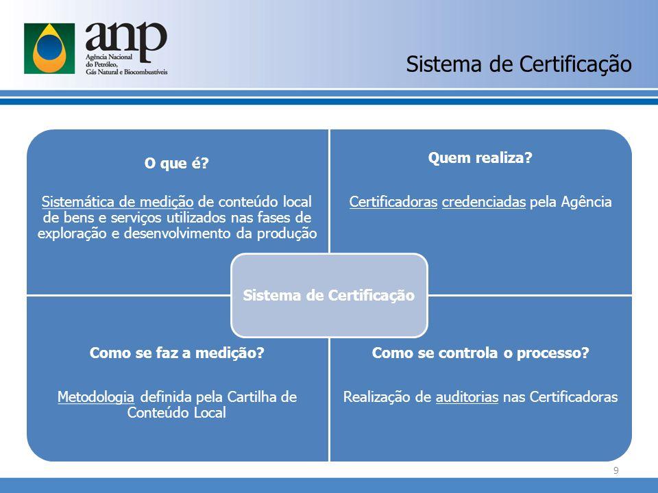 Sistema de Certificação